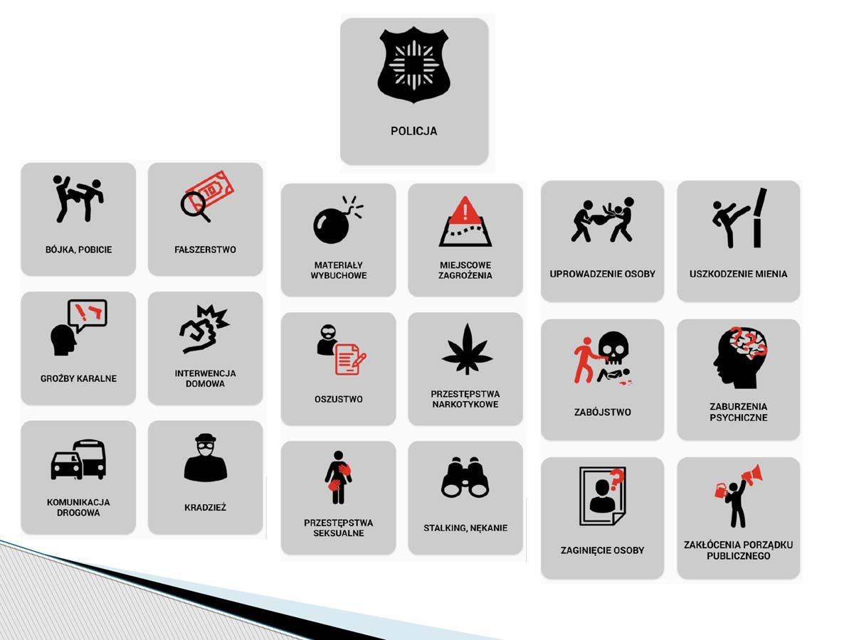 Alarm112. Aplikacja dla głuchych do wezwania pomocy w sytuacji zagrożenia życia. Świat Głuchych.